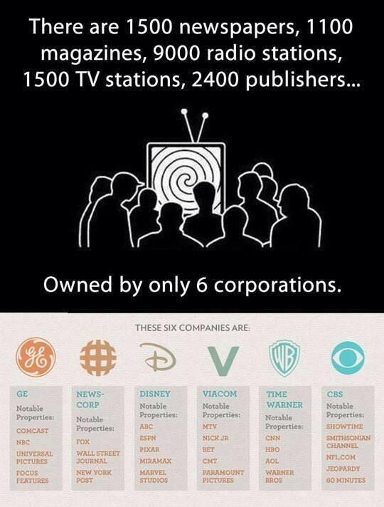 6 Corporations