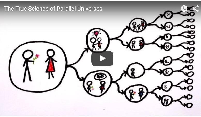 Multi Universes