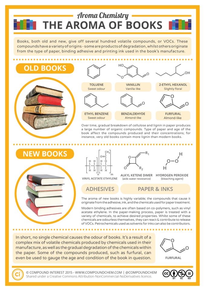 Aeoma Of Books poster