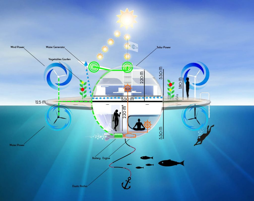 Floating Ocean Home illustration