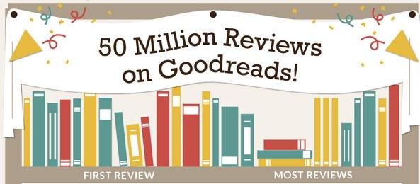 Goodreads infographic